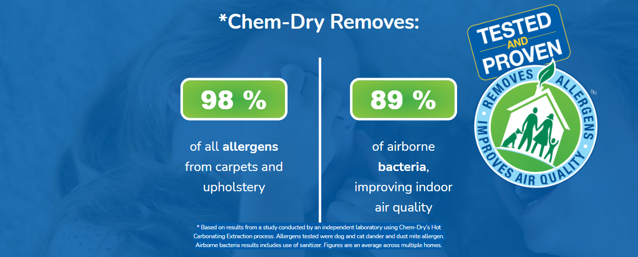 Classique Chem-Dry Removes Allergens and Improves Air Quality